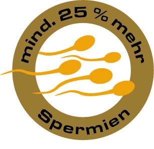 25 % mehr Sperma